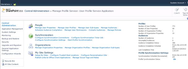 Organization browser in SharePoint 2010 (3/6)
