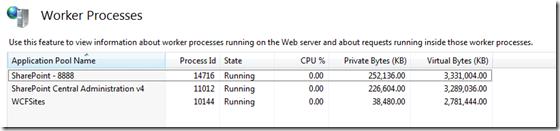 W3wp.exe High CPU Utilization (2/6)